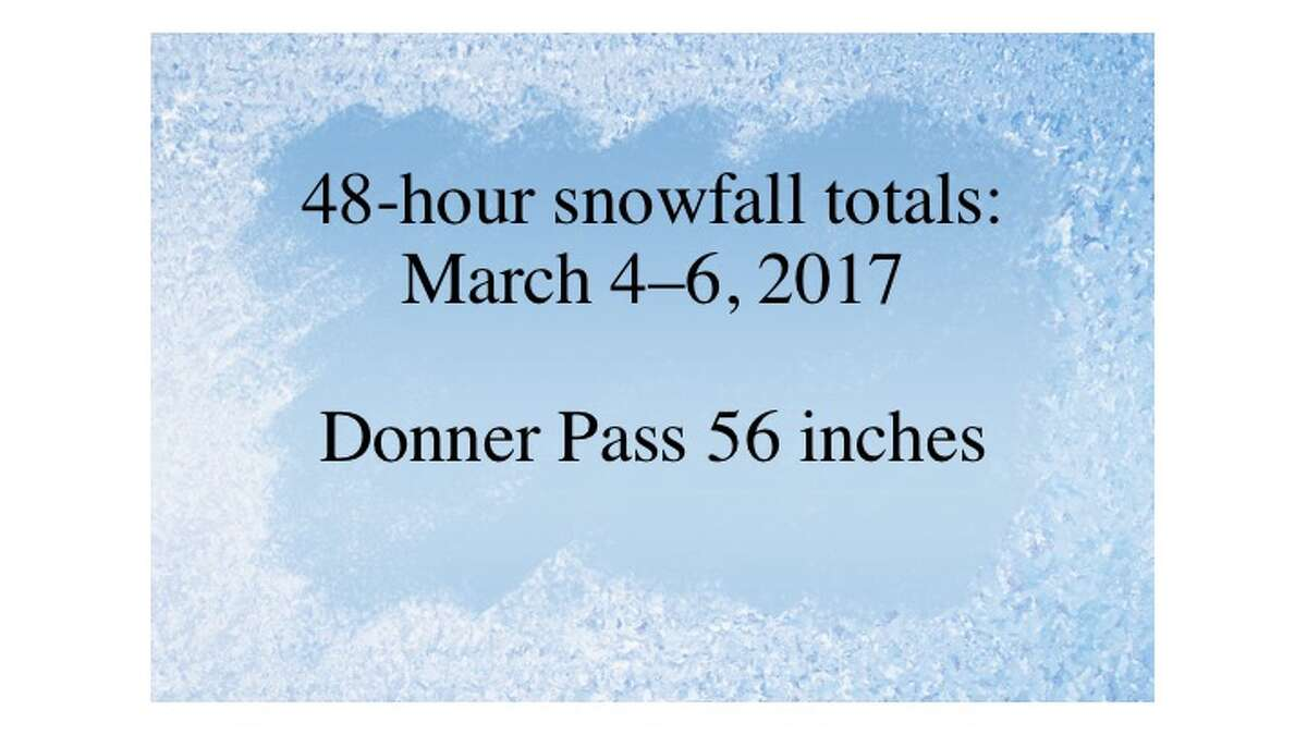 The National Weather Service released 48-hour snowfall totals valid March 4 to March 6 for locations in the northern Sierra Nevada.