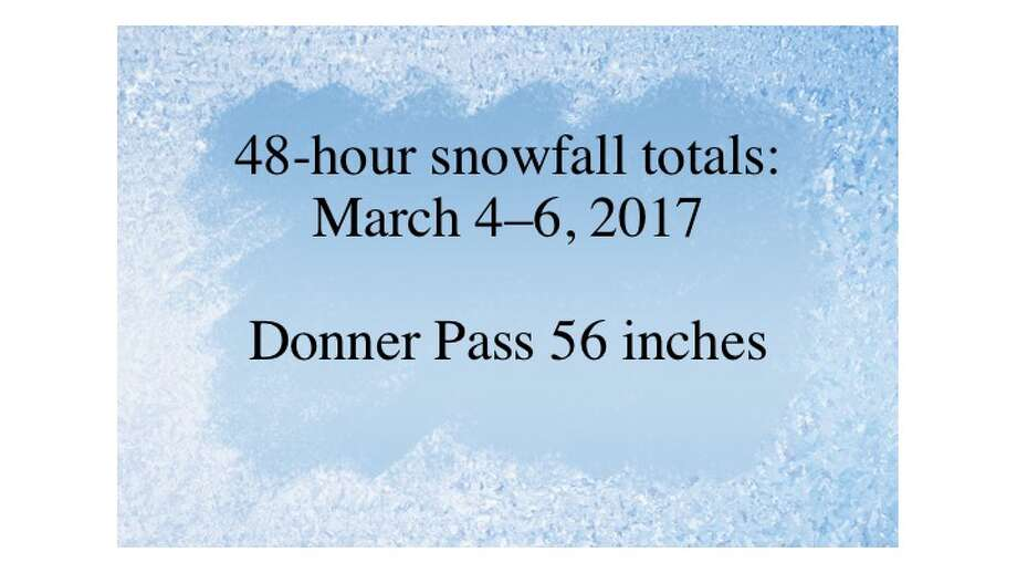 Two Day Snowfall Totals Donner Pass Received More Than Four Feet Of