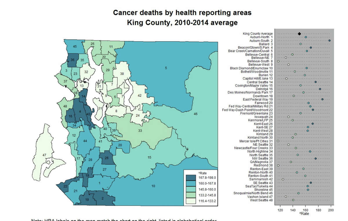 Seattle's cancer death rate - 151 deaths per 100,000 residents annually - is slightly higher than the King County average. The map above shows how King County's cities and larger neighborhoods compare when it comes to cancer fatalities; keep going for a look at how King County communities rank.