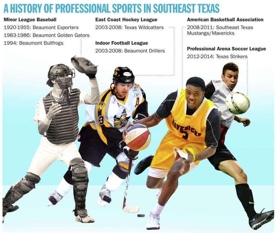 Seven pro teams have come and gone from Southeast Texas since 1920, including, from left, the Beaumont Golden Gators, the Texas Wildcatters, the Southeast Texas Mustangs/Mavericks and the Texas Strikers. (Mike Tobias/Enterprise Illustration)