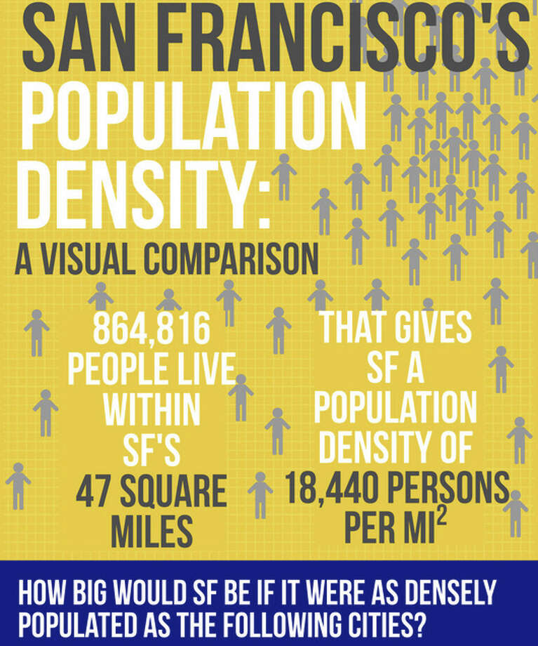 How big would San Francisco be if it were as densely populated as the following cities? A comparison compiled by the storage space company SpareFoot follows. Photo: Sparefoot.com