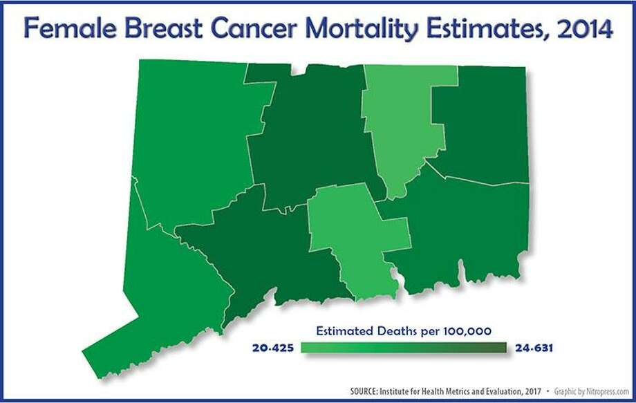 Breast cancer mortality rates among women ranged from 20.42 in Tolland County and 22.697 in Fairfield County to 24.63 in Windham County and 24.56 in New Haven County. Image courtesy of the Connecticut Health Investigative Team. Photo: Contributed / Contributed