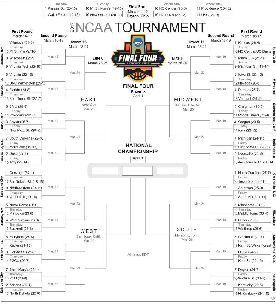Ncaa bracket gambling rules gambling martingale