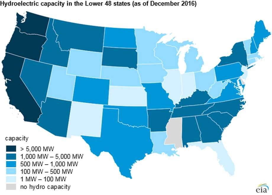 The U.S. produced a total of 80 gigawatts of hydroelectricity as of December. Photo:  Energy Information Administration