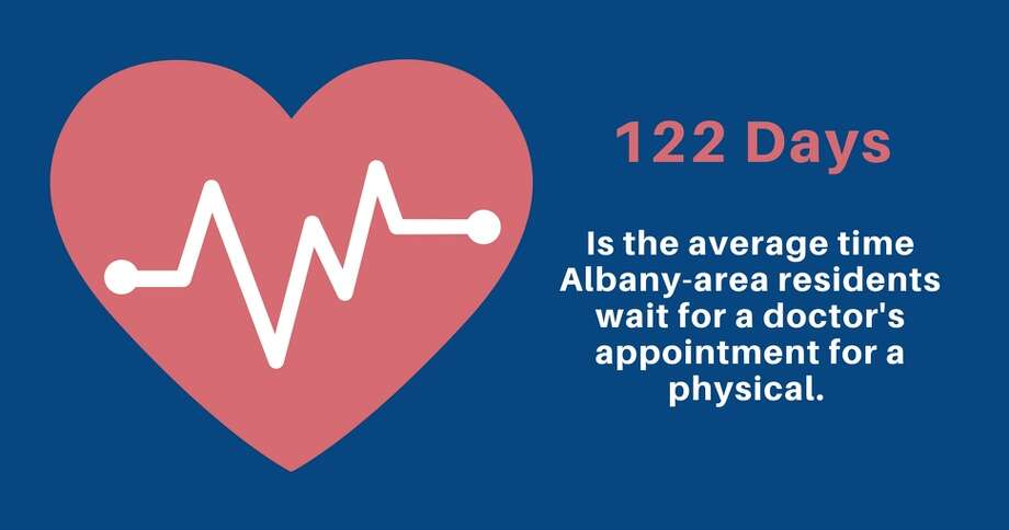 A new study shows that Albany-area residents wait 122 days on average for an appointment for a physical with a family doctor.