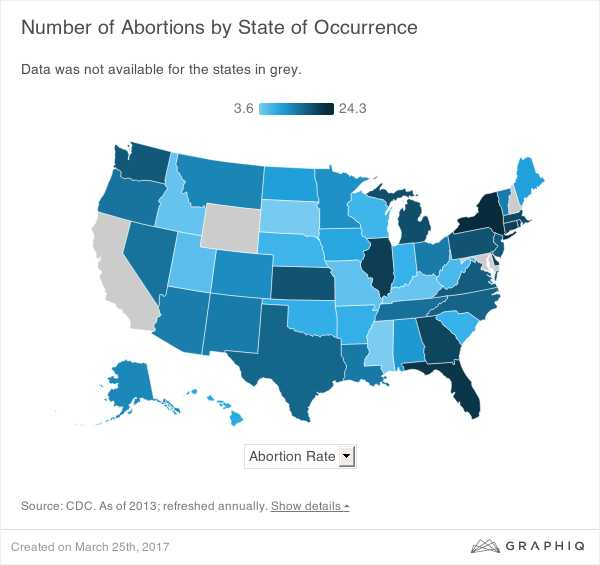Utah's governor signs abortion-halting legislation