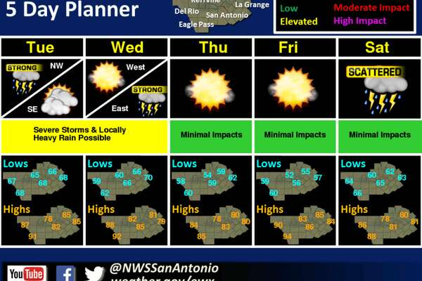 Forecast for weather in San Antonio starting March 28, 2017.