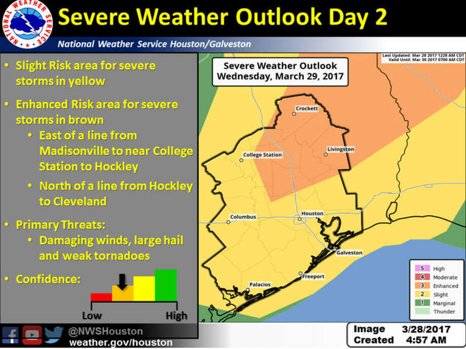 PHOTOS: Texas weather in memes A dry Tuesday will give way to severe weather on Wednesday as a line of heavy showers prepares to visit the area. Click through to see some of the best memes regarding Texas' finicky weather...  Photo: National Weather Service
