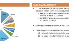 San Francisco Unified School District breaks down how the student assignment system works. SFUSD's student assignment system is a school choice system designed to place students in schools within SFUSD in adherence to Board of Education Policy P5101. Images by: SFUSD