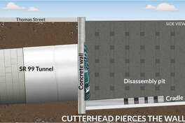 This series of images shows Bertha's planned progress to break through the end of the tunnel near Seattle Center.