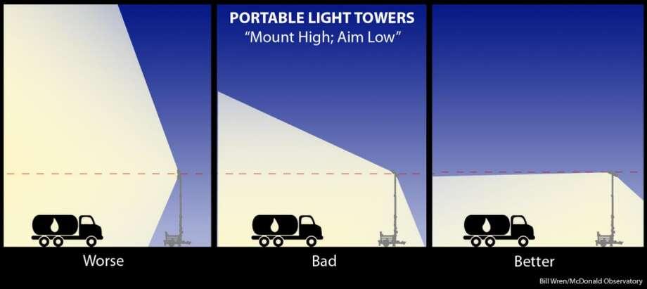 Bill Wren Mcdonald Observatory