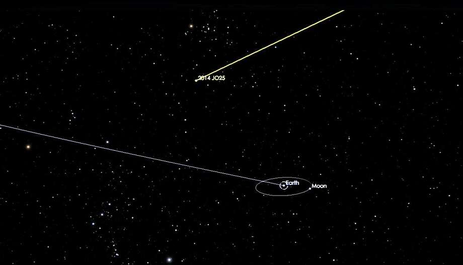 http://www.mysanantonio.com/news/local/article/Large-asteroid-to-whiz-by-Earth-Wednesday-11080568.php