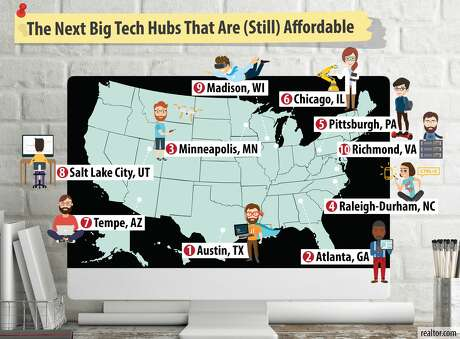 The next big tech hubs are still affordable. Photo: Realtor.com