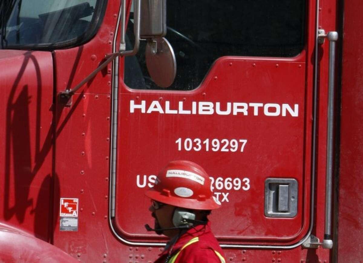 HalliburtonPrice: $24.54YTD total return: -4.7%