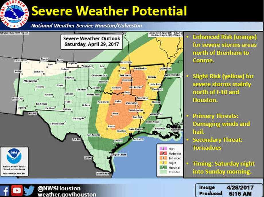 The National Weather Service is predicting Friday afternoon heat-index values in the upper 90s for southeast Texas. An upper-level storm system on Saturday, coupled with a surface cold front could produce severe storms. Photo: National Weather Service