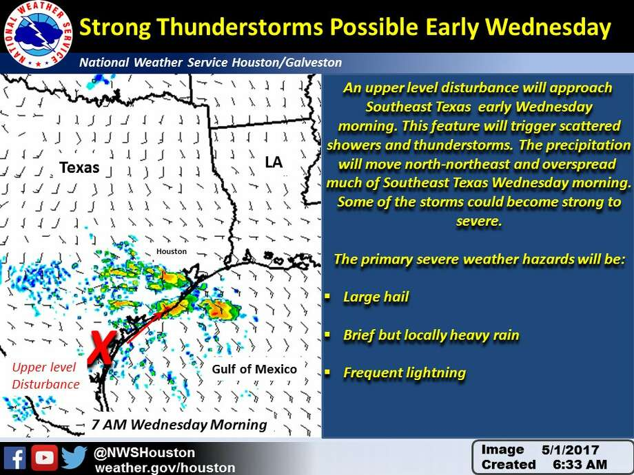 PHOTOS: Crazy Texas weather memesA round of showers are expected to hit Houston late Tuesday and into Wednesday morning, with a second line later bringing cooler air into the area. Click through to see memes about crazy Texas weather... Photo: National Weather Service