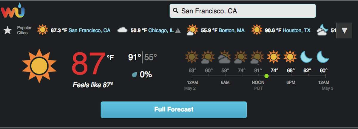Weather Underground:San Francisco temperature on May 2, 2017, at around 1 p.m.