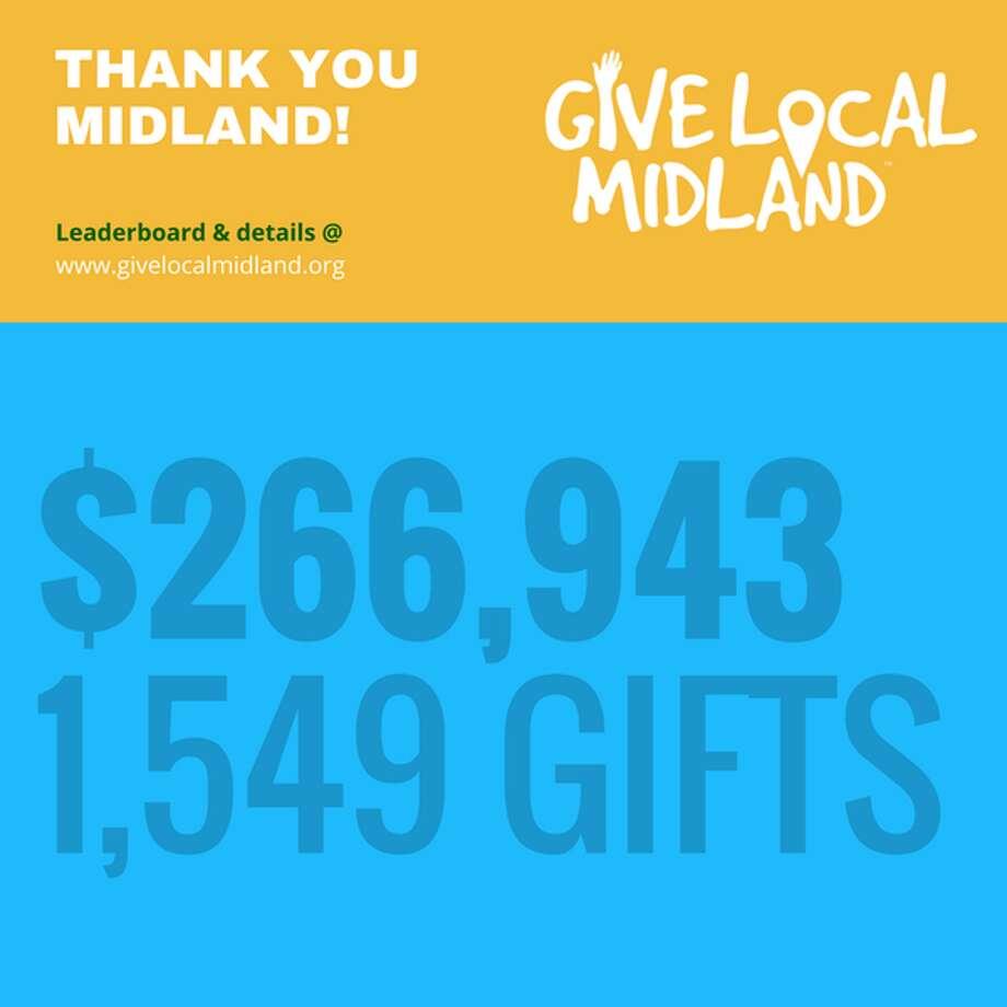 Midland Area Community Foundation.