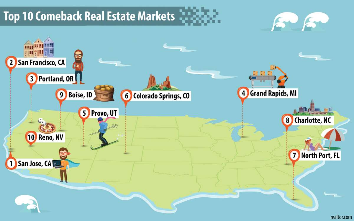 Click ahead to see the 10 cities that made a comeback in the real estate market.