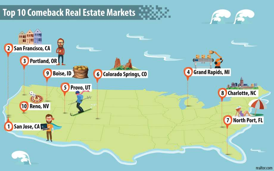 Click ahead to see the 10 cities that made a comeback in the real estate market.  Photo: Realtor.com