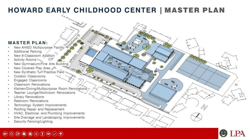 Howard Early Childhood Center The master plan for the campus includes:-New AHISD multipurpose facility-Additional parking-Addition of six classrooms-Activity rooms-New gym and fine arts building-New covered play area -New synthetic turf practice field-Outdoor classrooms-Engaged classroms-Classroom renovations-Kitchen, dining and multipurpose room renovations-Teacher lounge and workroom renovations-Library renovations-Technology system improvements-Roof repair and replacement-HVAC, electrical and plumbing improvements-Site drainage and landscaping improvements -Security fencing and lighting