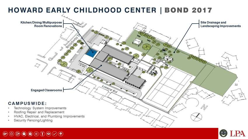 Howard Early Childhood Center With the 2017 bond, the campus will receive the following upgrades:-Technology system improvements-Roofing repair and replacement-HVAC, electrical and plumbing improvements-Security fencing and lighting -Kitching, dining and multipurpose room renovations -Site draining and landscape improvements -Engaged classrooms