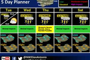 A forecast for the weather starting Tuesday, May 16, 2017.