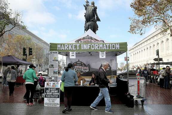 View of the kiosk to receive credit card and food stamp tokens at the Heart of the City Farmer's Market at the civic center on Wednesday, November 23, 2016, in San Francisco, Calif.