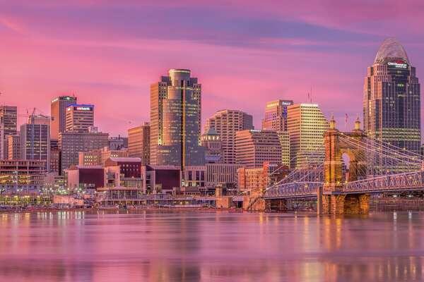 15) Cincinnati, Ohio    Total score:  63.74  Travel cost & hassle rank:  9  Local cost rank:  36  Attractions rank:  36  Weather rank:  27  Activities rank:  15  Safety rank:  23