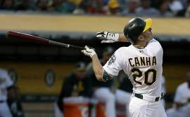 Oakland Athletics' Mark Canha (20) follows through on an RBI-triple against the Boston Red Sox during the fifth inning of a baseball game Friday, May 19, 2017, in Oakland, Calif. (AP Photo/Marcio Jose Sanchez)