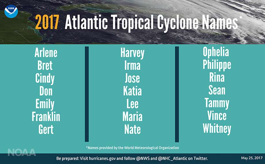 NOAA releases 21 new storm names for the 2017 hurricane season. Photo: NOAA