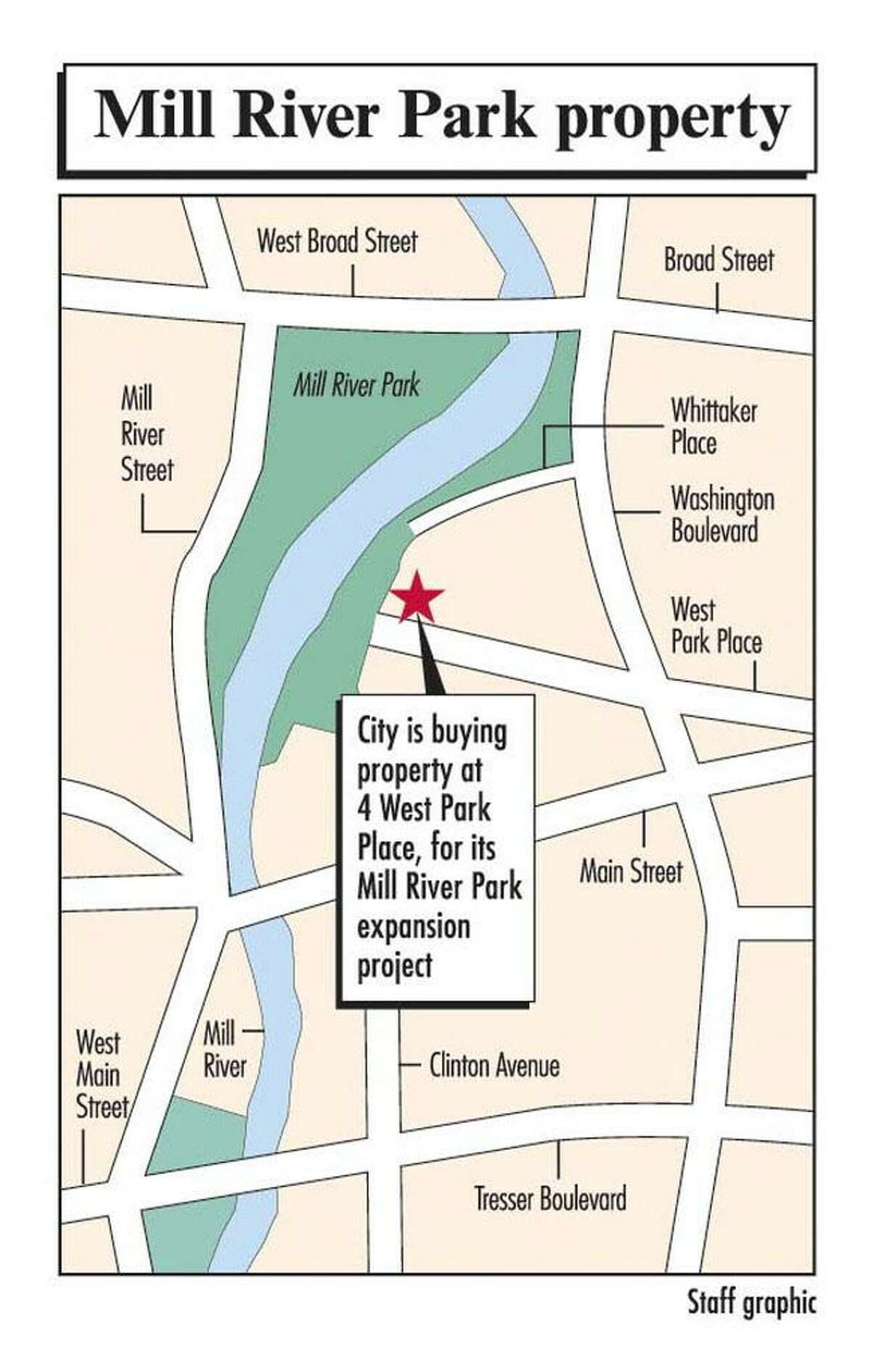 Staff locator map showing 4 West Park Place property to be sold for Mill River Park Plan. Story by Doug Dalena printed on Dec.1st, 2006.