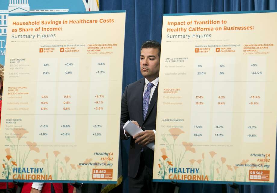 State Sen. Ricardo Lara, author of the single-payer health care bill, presents charts in Sacramento Wednesday outlining some of the impacts his proposal would have on the state. Photo: Rich Pedroncelli, Associated Press