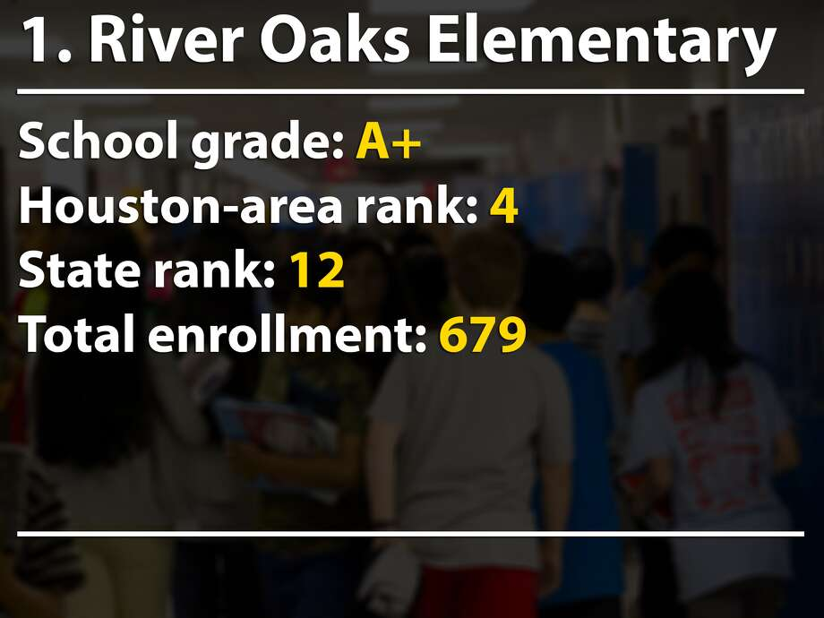 Houston Independent School District's best elementary schools. Photo: Chron.com