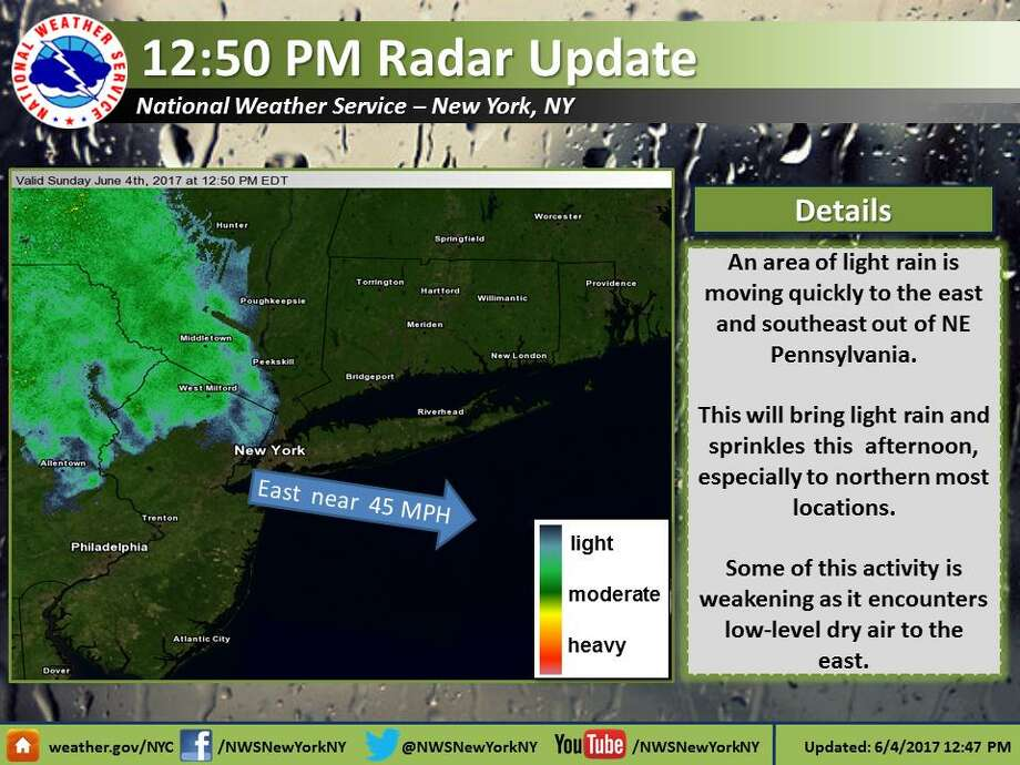 Image courtesy of the National Weather Service