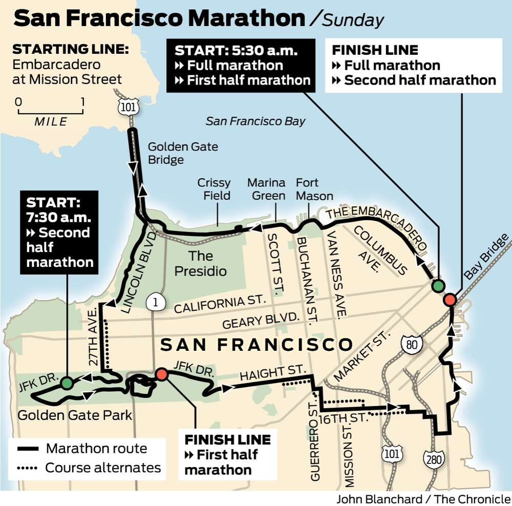 sf marathon elevation map Training For Sf Marathon There S More Than One Way To The Finish Line