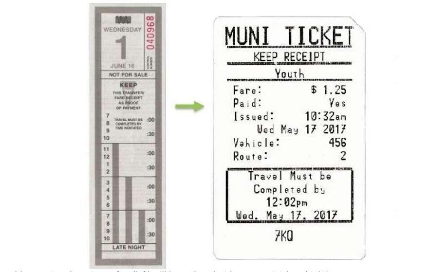 The new paper Muni bus transfer. Photo: SFMTA
