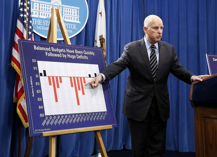 FILE - In this May 11, 2017 file photo, California Gov. Jerry Brown gestures to a chart showing that balanced budgets are followed by large budget deficits while discussing his revised state budget plan in Sacramento, Calif.  Gov. Brown signed the $125 billion state budget on Tuesday, June 27, 2017, that increases funding for education and social services. The budget takes effect July 1. (AP Photo/Rich Pedroncelli, File)