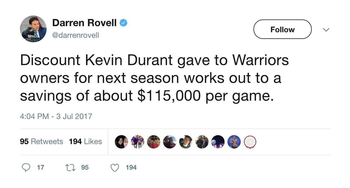 Sports fans and followers react to Kevin Durant's decision to re-sign with the Warriors for far less than originally expected.