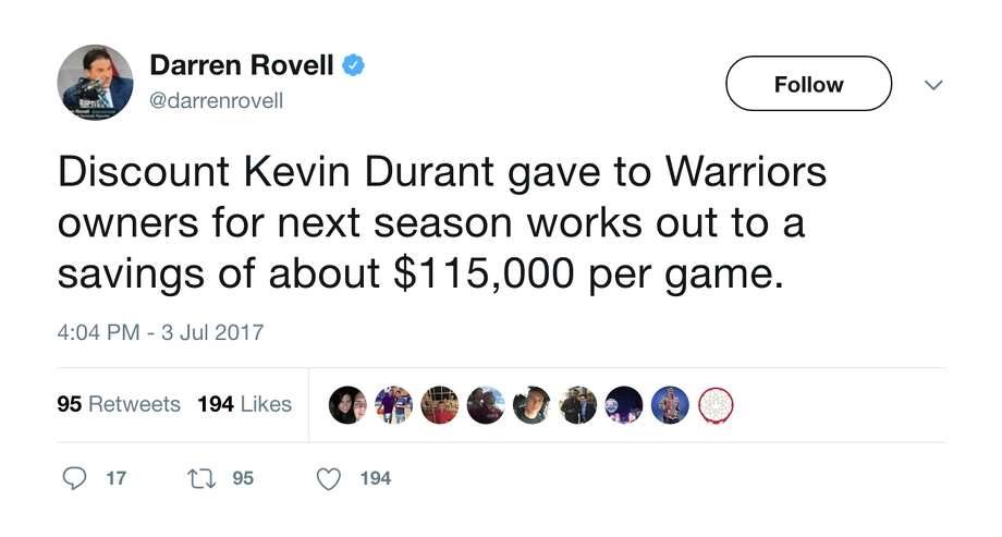 Sports fans and followers react to Kevin Durant's decision to re-sign with the Warriors for far less than originally expected. Photo: @darrenrovell/Twitter