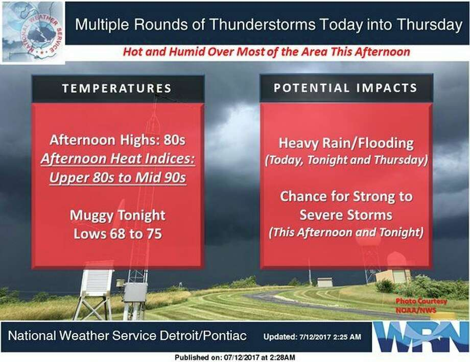 Storms could bring wind gusts up to 60 mph, hail up to 1 inch in diameter and isolated tornado development, according to a hazardous weather outlook (http://bit.ly/2udmg03). Image via National Weather Service.