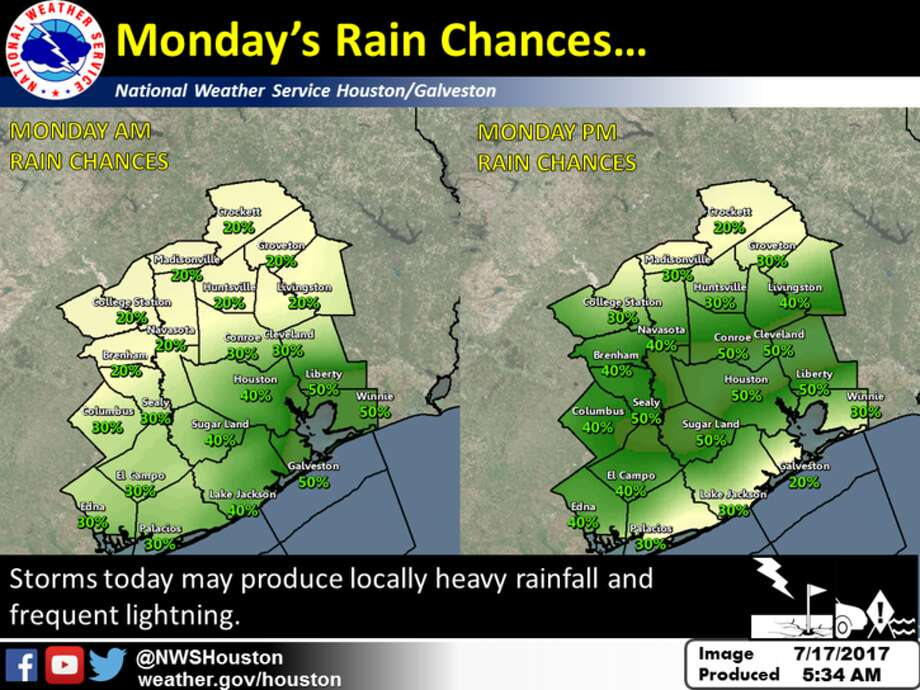 Scattered showers are expected to hit the Houston area throughout the day Monday. The week should clear up nicely with warmer weather by the weekend.>>Click to see things to do in Houston this week.