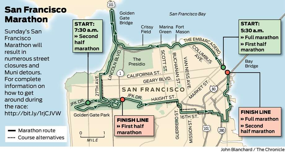 Golden Gate Bridge to close northbound lanes for SF Marathon SFGate
