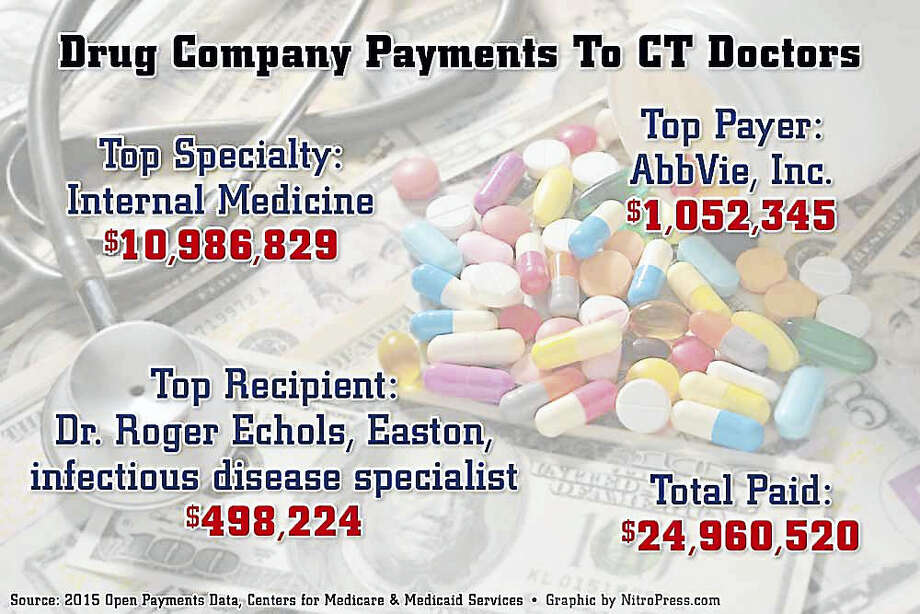 Drug company payments Photo: Conn. Health I-Team