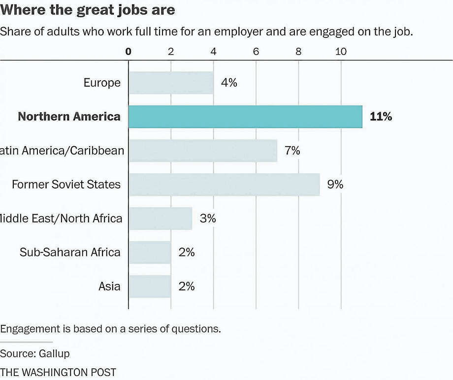 (Graphic via Washington Post/Gallup) Photo: HANDOUT / HANDOUT