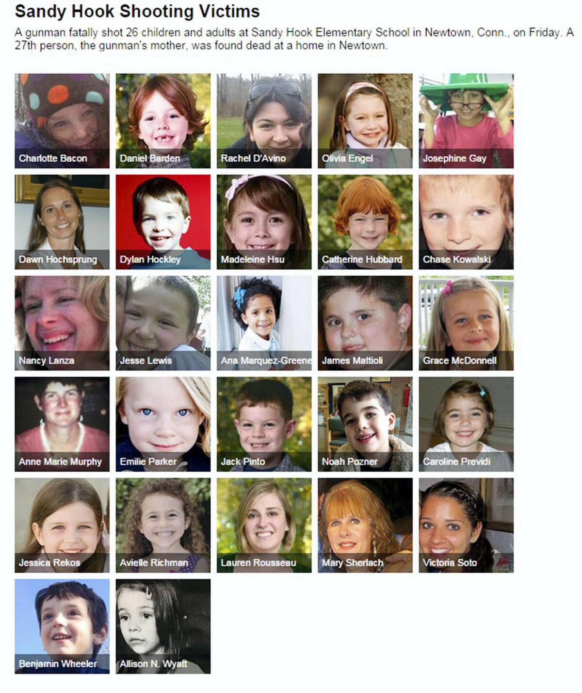 COURTESY OF SAN JOSE MERCURY NEWS Sandy Hook shooting victims