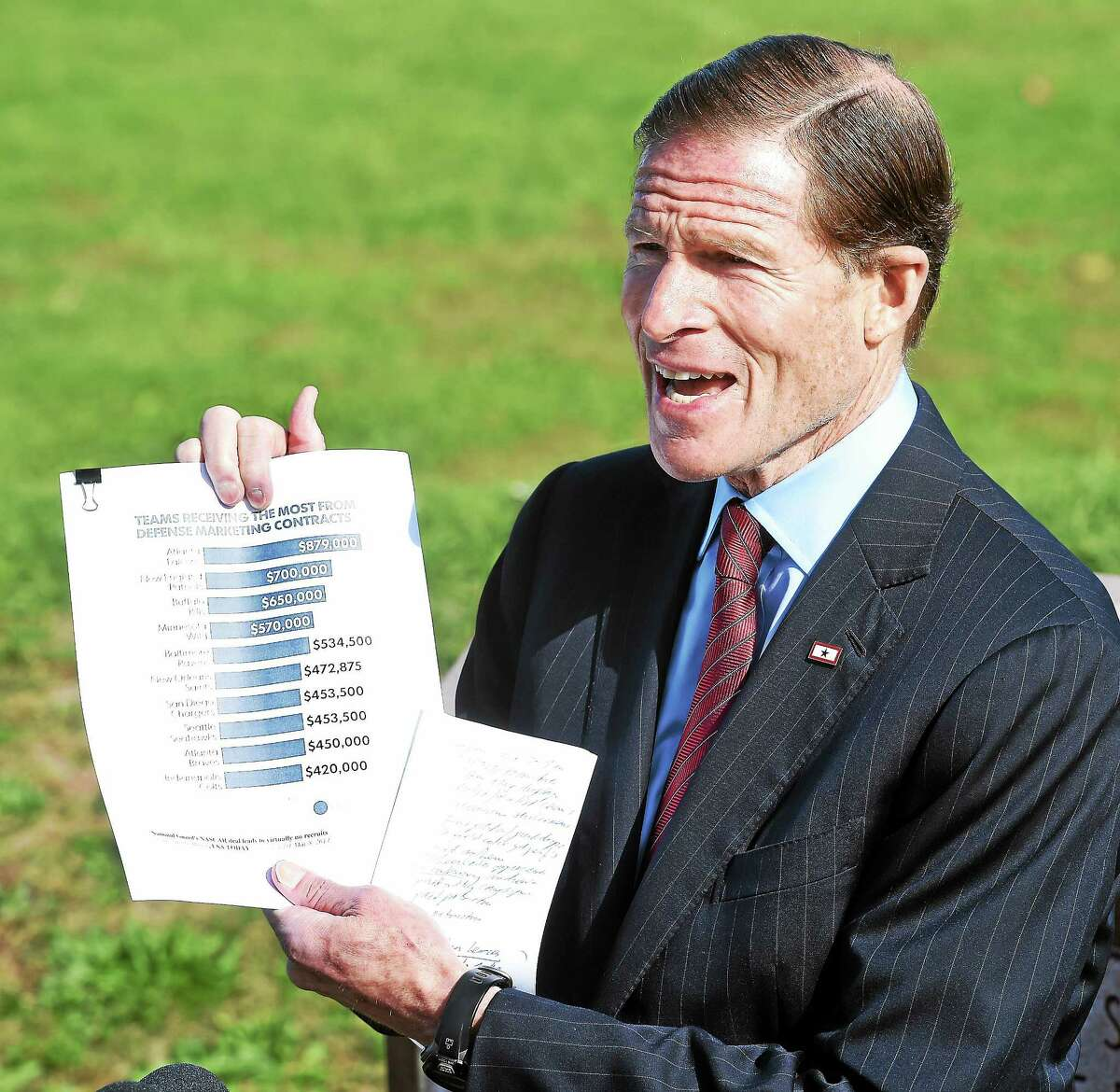 U.S. Sen. Richard Blumenthal displays a list of the highest compensated NFL teams benefiting from defense marketing contracts for patriotic displays and performances, during a press conference Monday in New Haven.