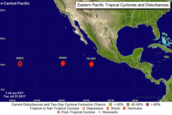 On Tuesday Hurricane Hilary, Hurricane Irwin, and Tropical Storm Greg  had formed in the Pacific Ocean off the Mexico coast.