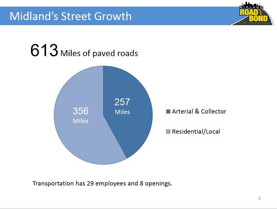 These slides are part of the Road Bond presentation shown during the July 25 Council meeting. Photo: Midland Road Bond PAC