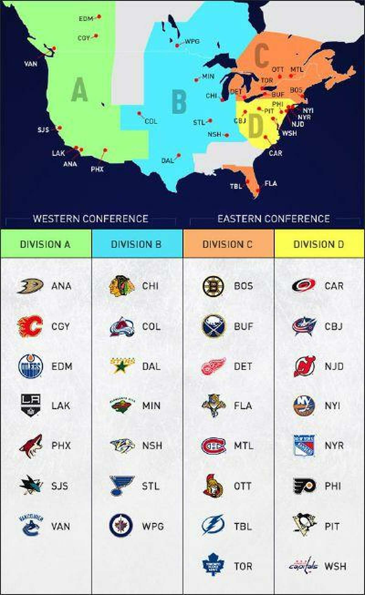 A chart released by the NHL showing the new conferences.